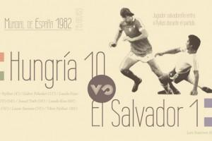 Hungría vs El Salvador - FÚTBOLSELECCIÓN