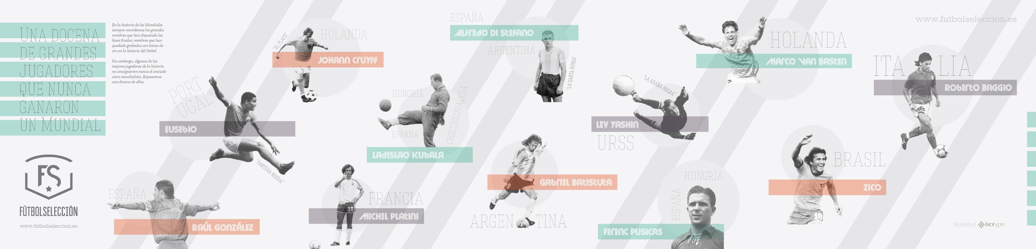 Grandes jugadores que no ganaron un Mundial